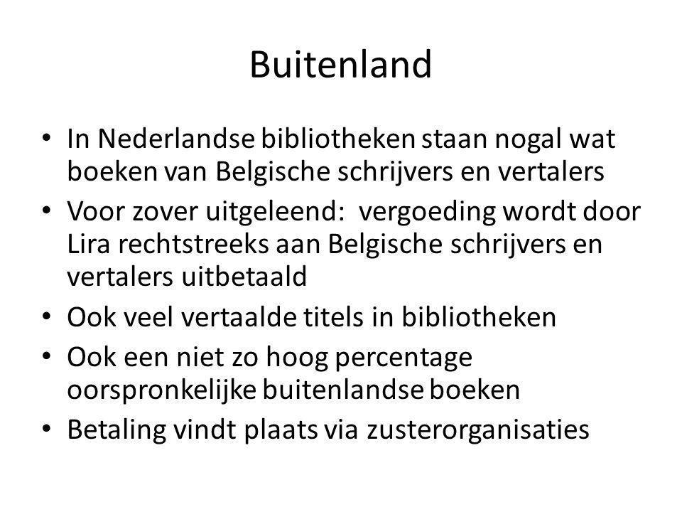 Buitenland In Nederlandse bibliotheken staan nogal wat boeken van Belgische schrijvers en vertalers.