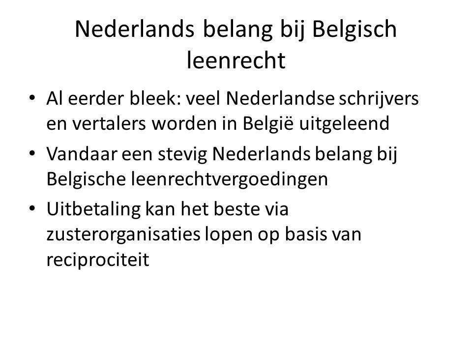 Nederlands belang bij Belgisch leenrecht