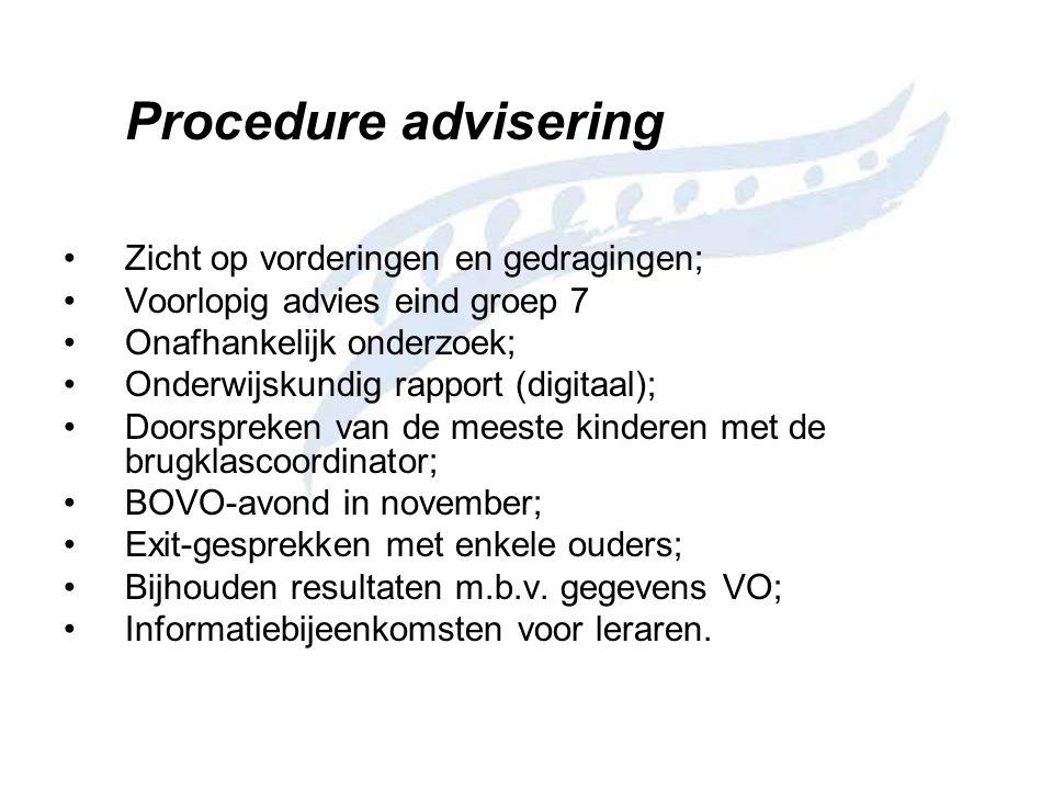 Procedure advisering Zicht op vorderingen en gedragingen;