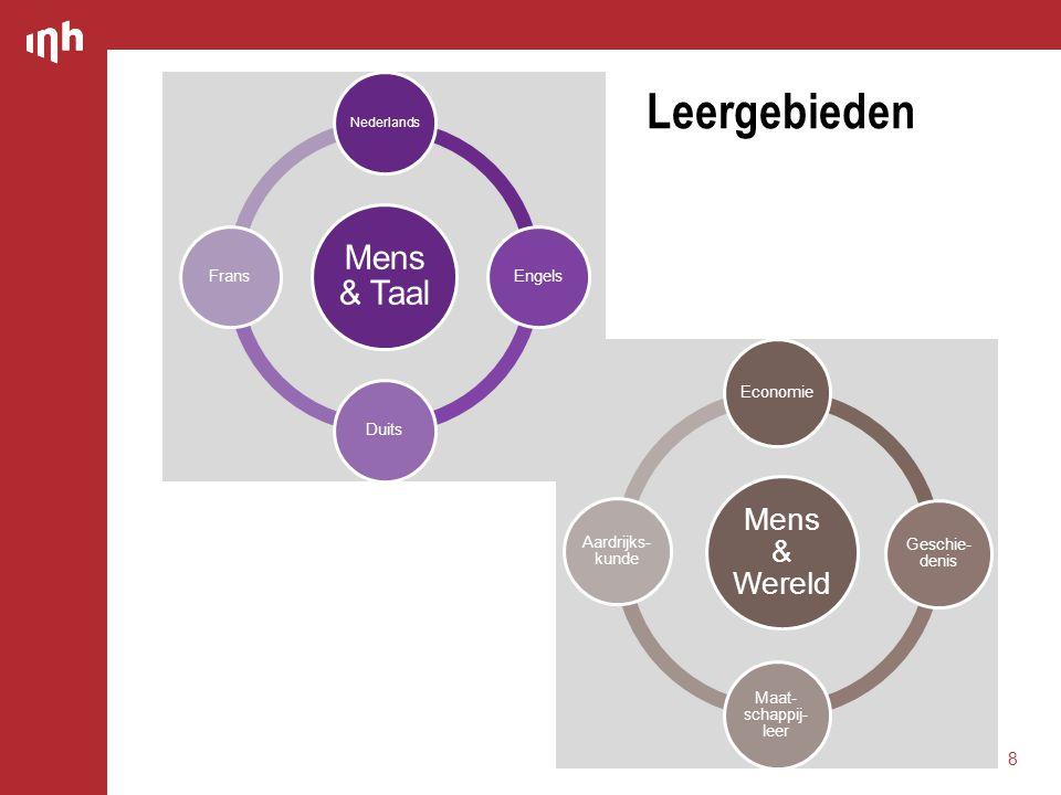 Leergebieden Mens & Taal Mens & Wereld Engels Duits Frans Economie
