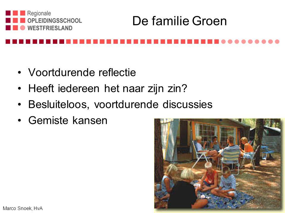De familie Groen Voortdurende reflectie