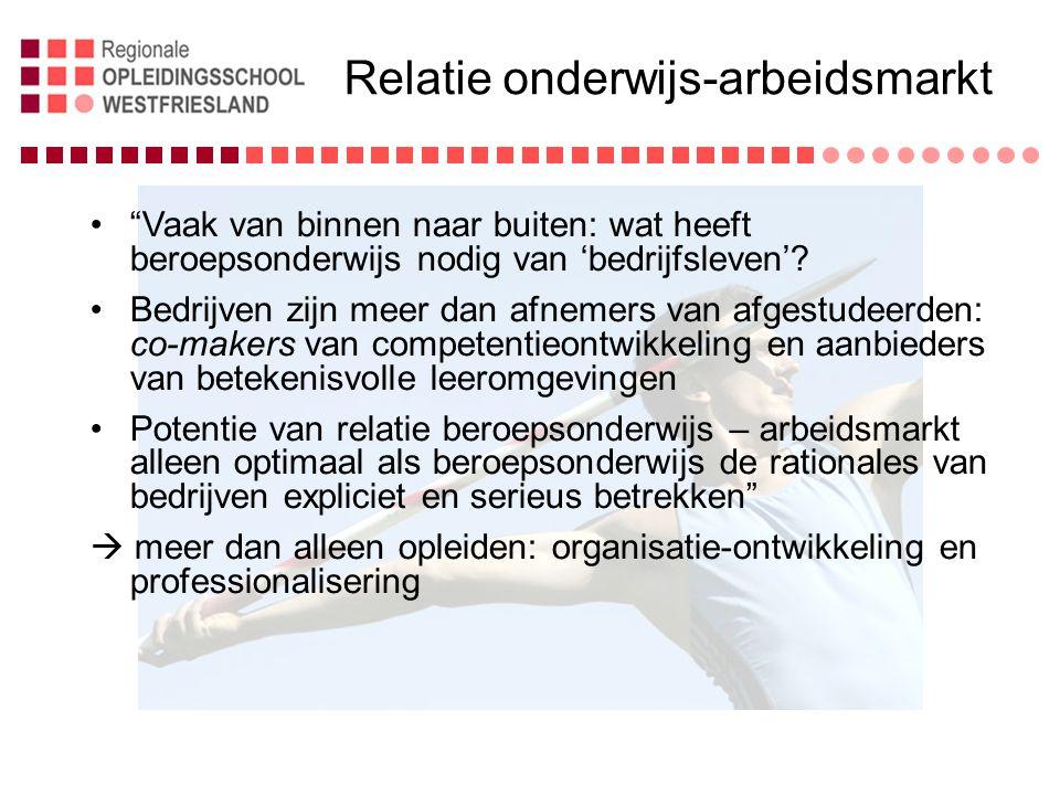 Relatie onderwijs-arbeidsmarkt