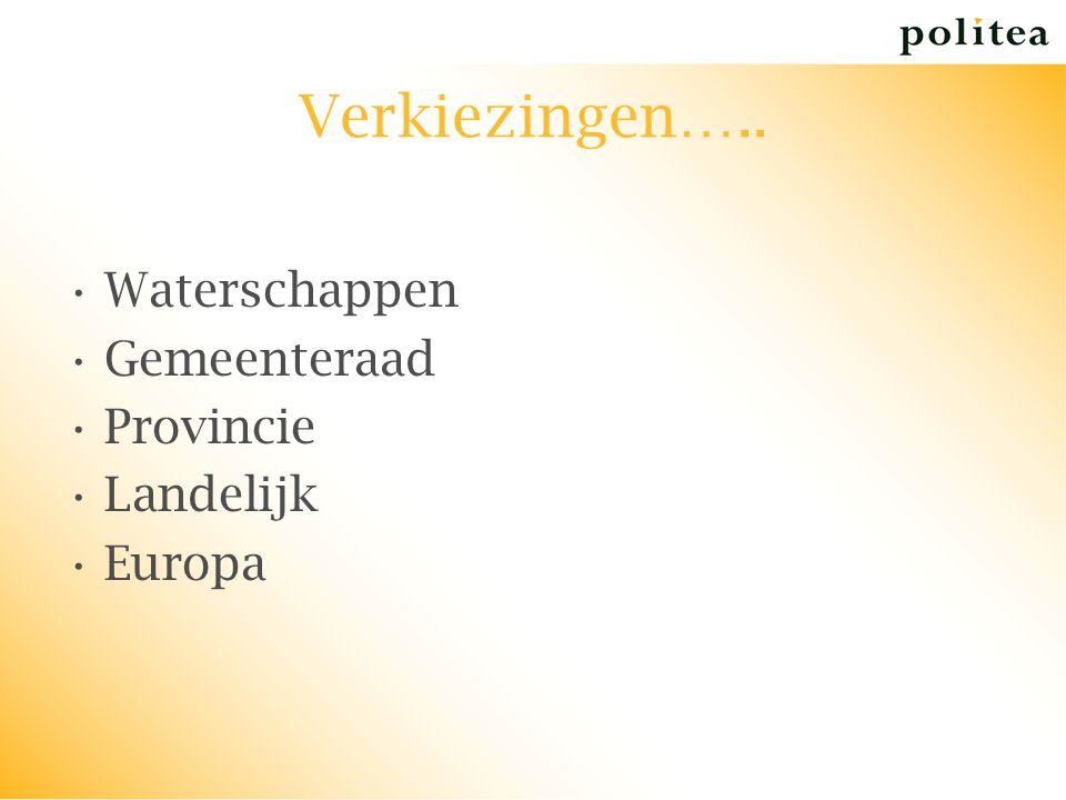Verkiezingen….. Waterschappen Gemeenteraad Provincie Landelijk Europa