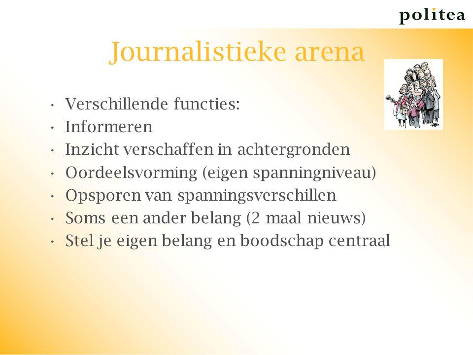 Journalistieke arena Verschillende functies: Informeren