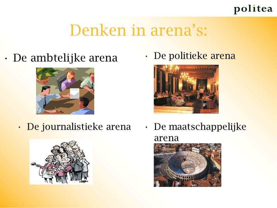 Denken in arena's: De ambtelijke arena De politieke arena