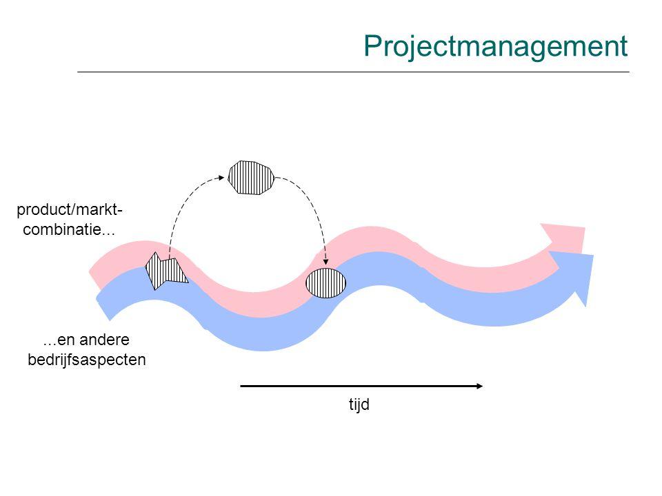 Projectmanagement product/markt- combinatie... ...en andere
