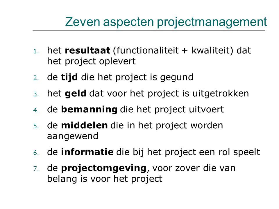 Zeven aspecten projectmanagement