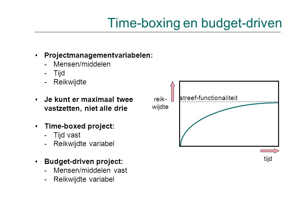Time-boxing en budget-driven