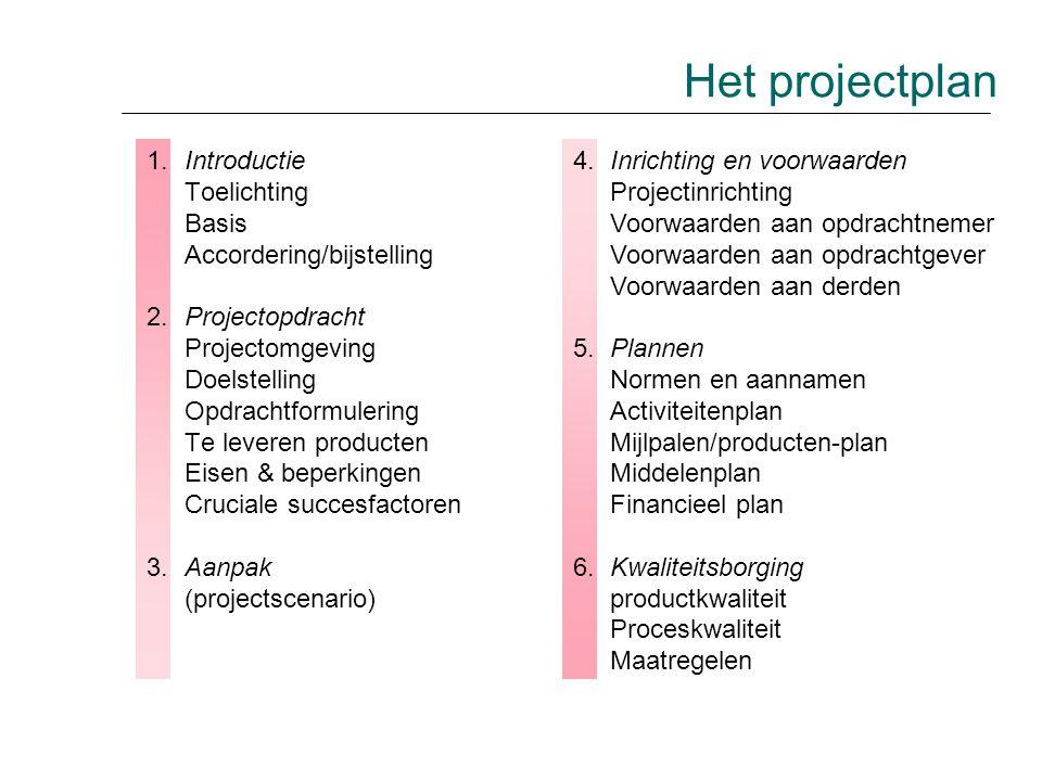 Het projectplan 1. 2. 3. Introductie Toelichting Basis