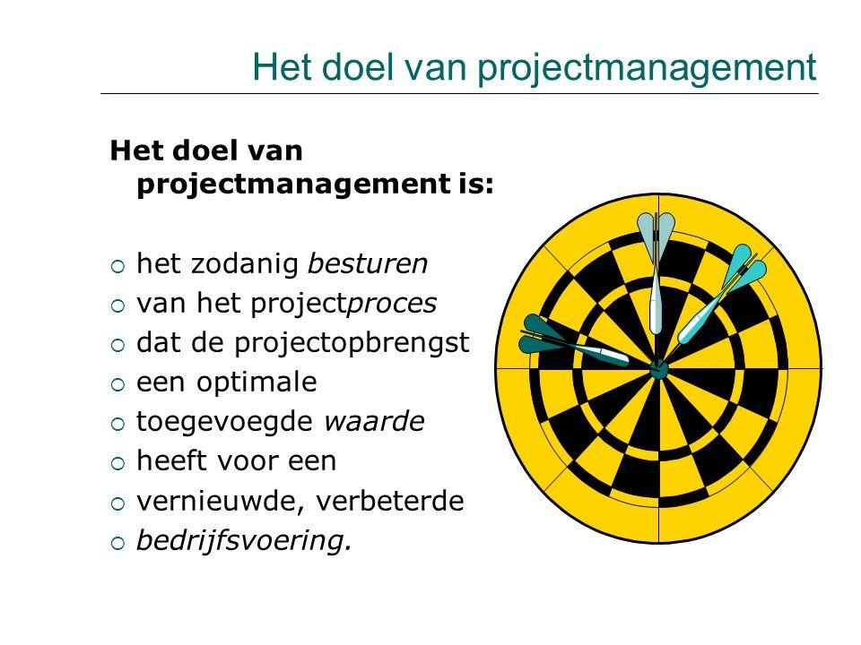 Het doel van projectmanagement