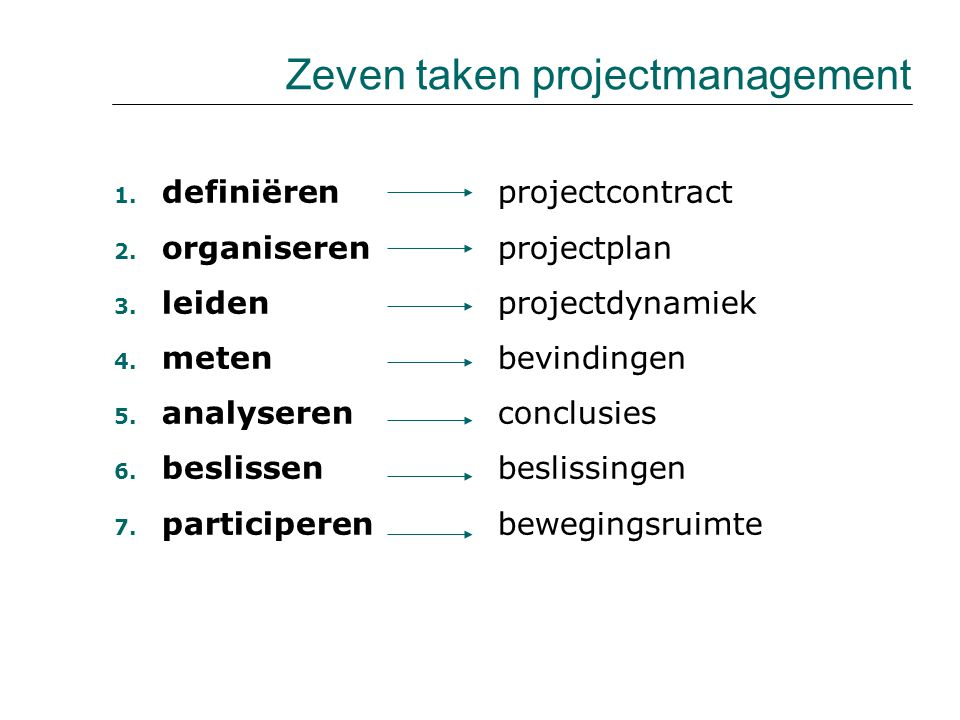 Zeven taken projectmanagement