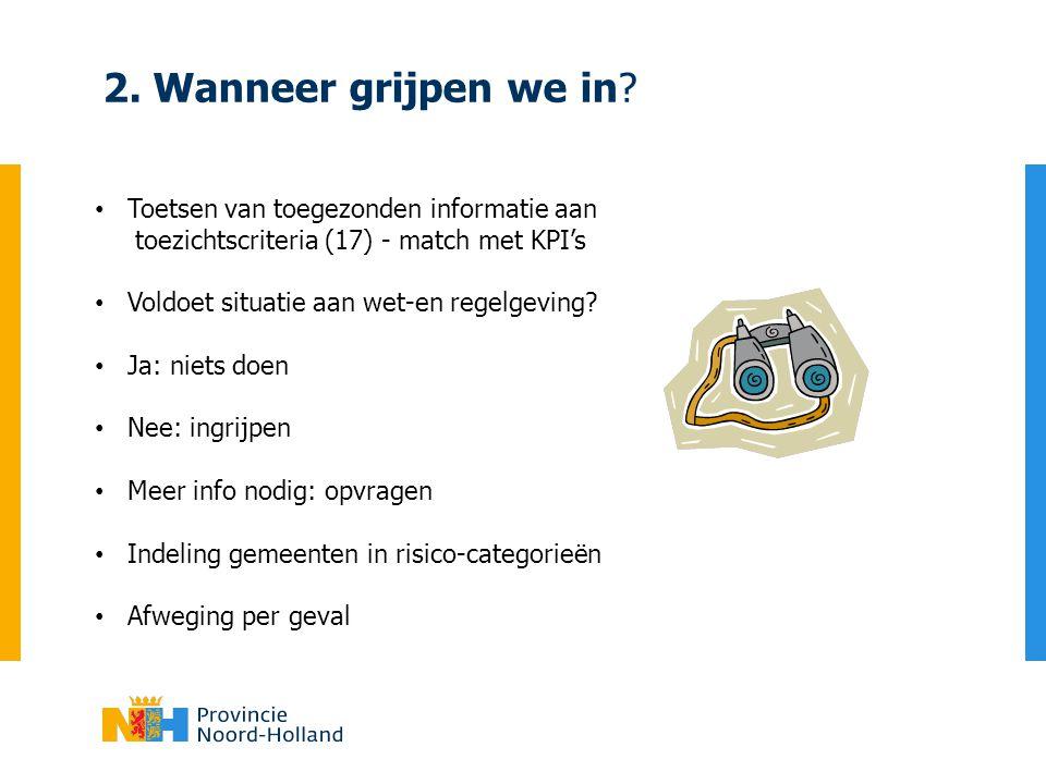 2. Wanneer grijpen we in Toetsen van toegezonden informatie aan toezichtscriteria (17) - match met KPI's.