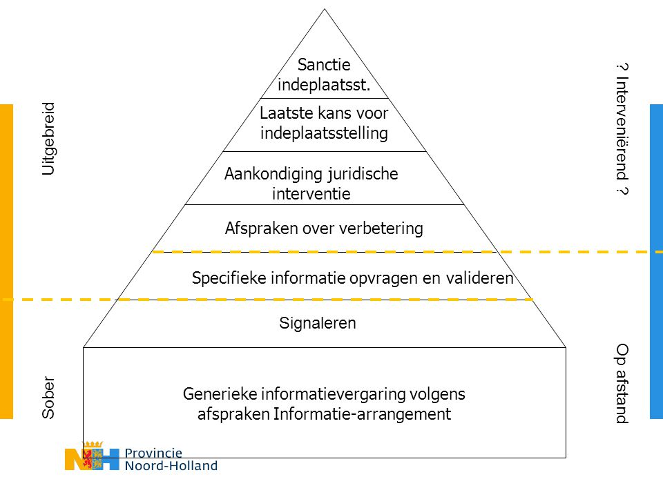 Generieke informatievergaring volgens afspraken Informatie-arrangement