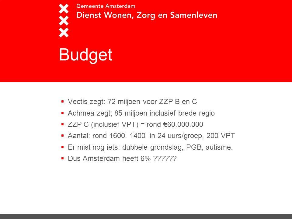 Budget Vectis zegt: 72 miljoen voor ZZP B en C