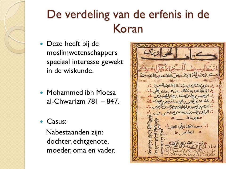 De verdeling van de erfenis in de Koran