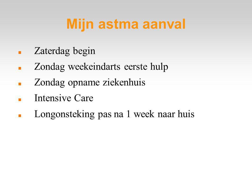 Mijn astma aanval Zaterdag begin Zondag weekeindarts eerste hulp