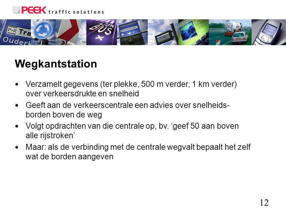 Wegkantstation Verzamelt gegevens (ter plekke, 500 m verder, 1 km verder) over verkeersdrukte en snelheid.