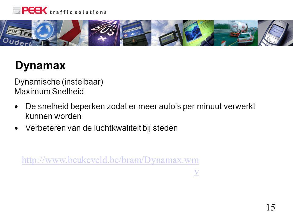 Dynamax http://www.beukeveld.be/bram/Dynamax.wmv