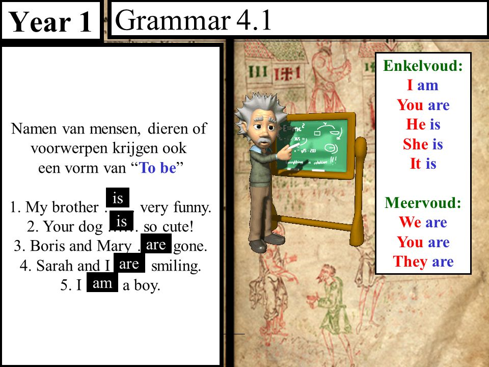 Year 1 Grammar 4.1 Enkelvoud: I am You are Namen van mensen, dieren of