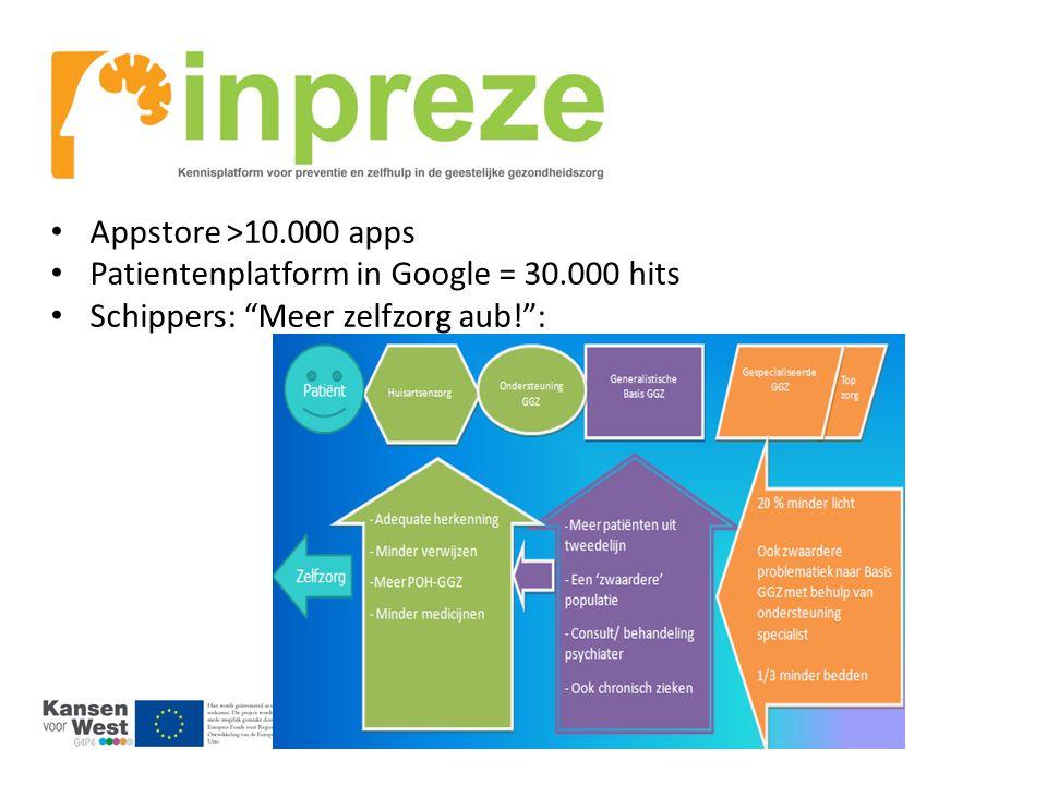 Appstore >10.000 apps Patientenplatform in Google = 30.000 hits Schippers: Meer zelfzorg aub! :