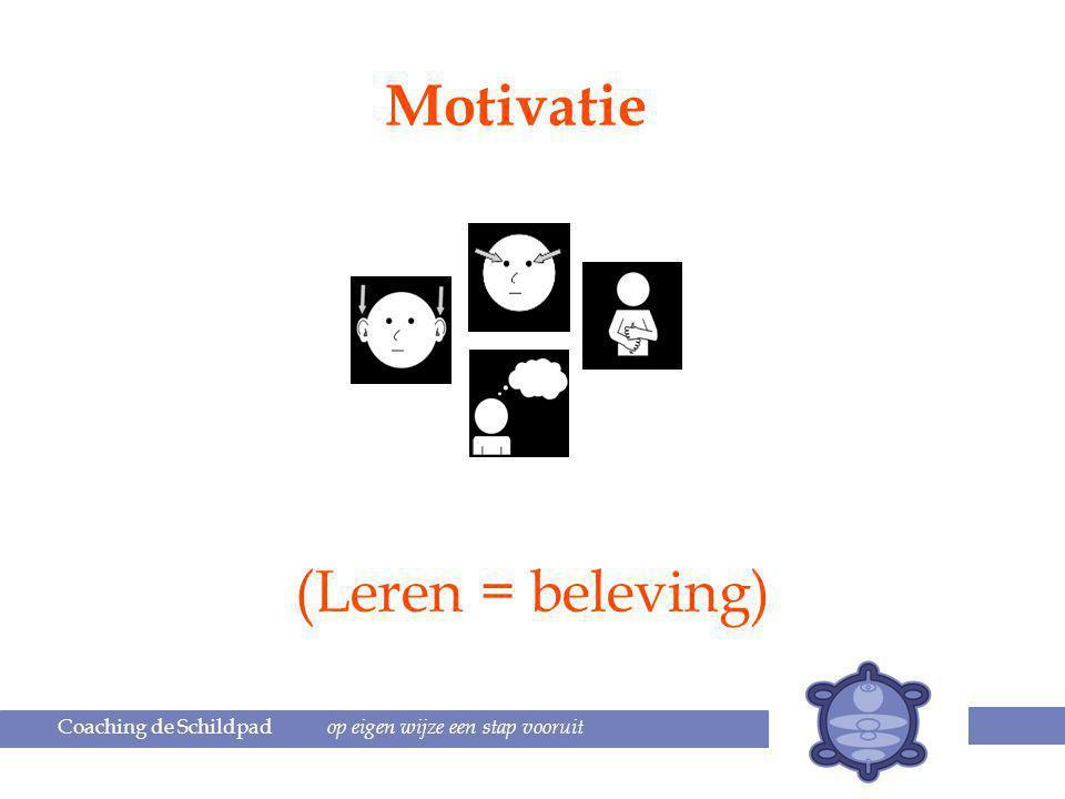 Motivatie (Leren = beleving)