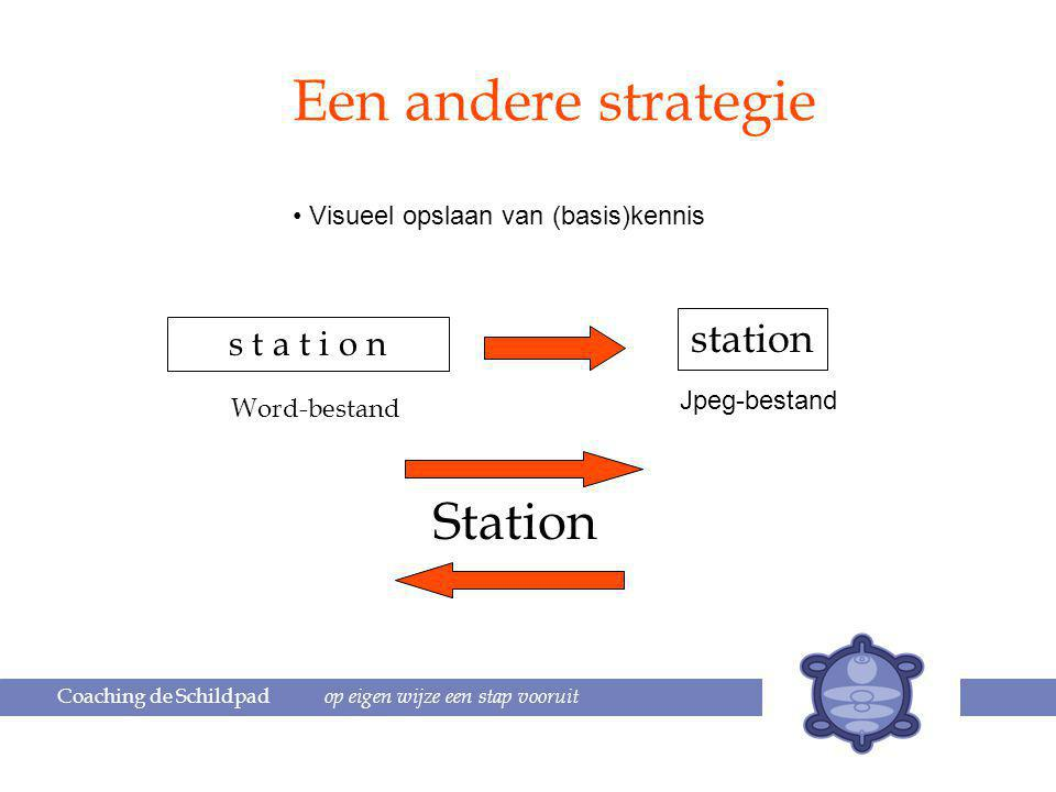 Een andere strategie Station station s t a t i o n