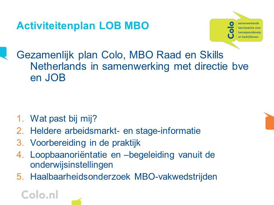 Activiteitenplan LOB MBO