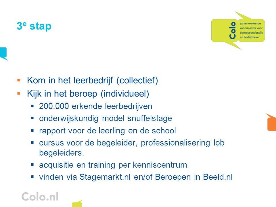 3e stap Kom in het leerbedrijf (collectief)