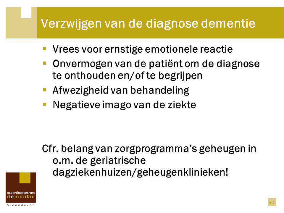 Verzwijgen van de diagnose dementie