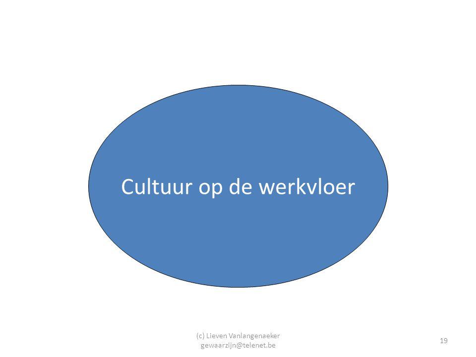 Cultuur op de werkvloer