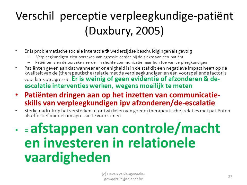 Verschil perceptie verpleegkundige-patiënt (Duxbury, 2005)