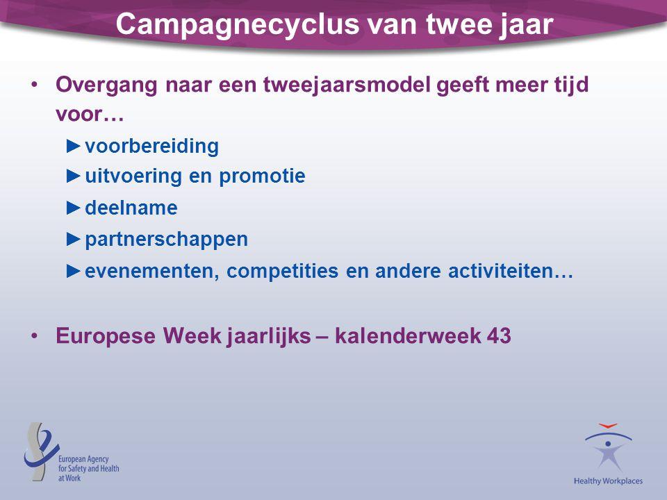 Campagnecyclus van twee jaar