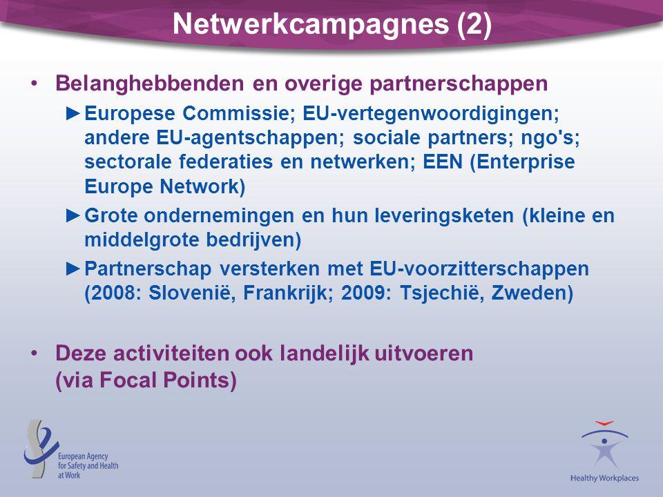 Netwerkcampagnes (2) Belanghebbenden en overige partnerschappen