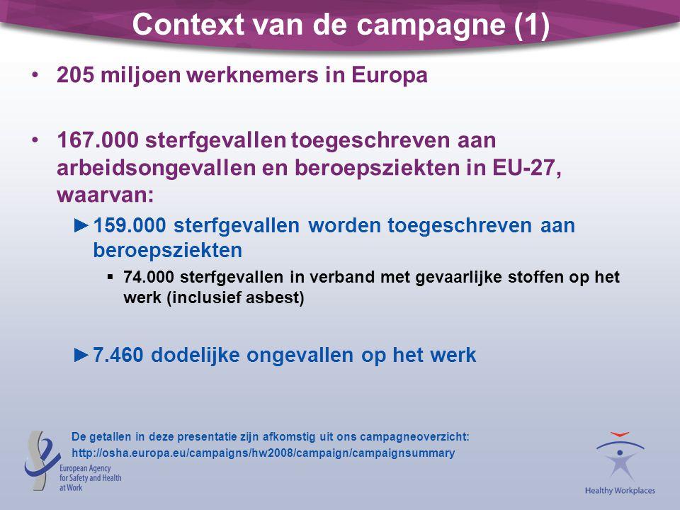 Context van de campagne (1)
