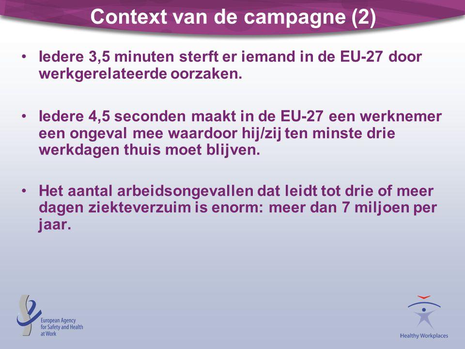 Context van de campagne (2)