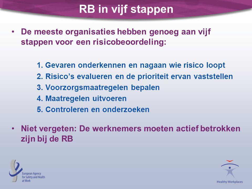 RB in vijf stappen De meeste organisaties hebben genoeg aan vijf stappen voor een risicobeoordeling: