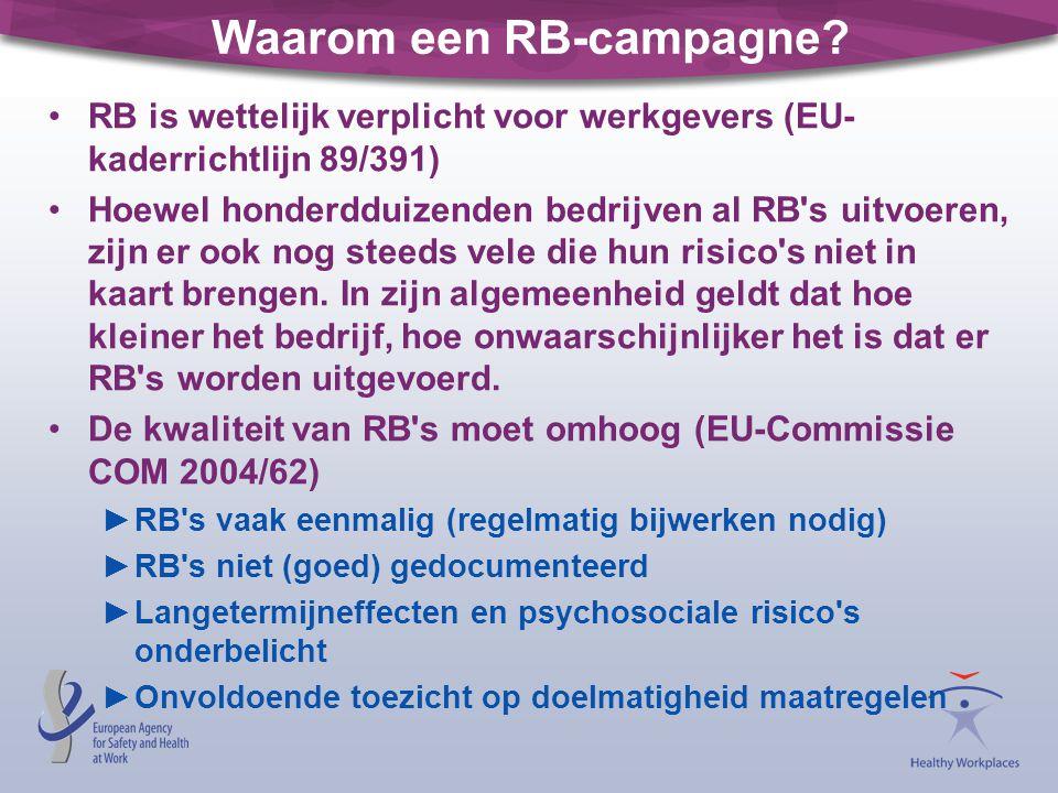 Waarom een RB-campagne
