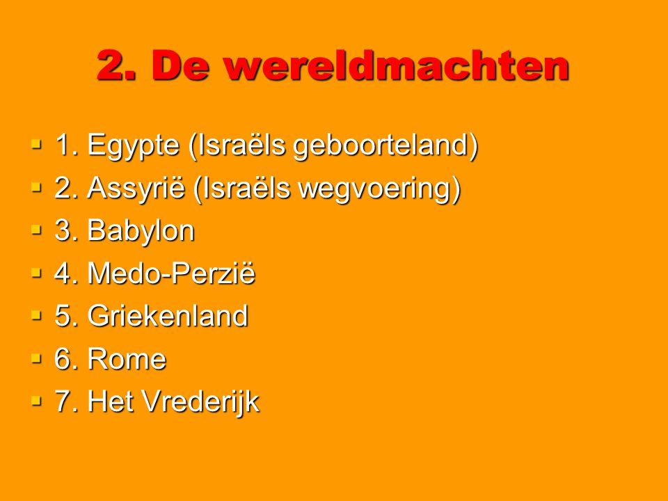 2. De wereldmachten 1. Egypte (Israëls geboorteland)