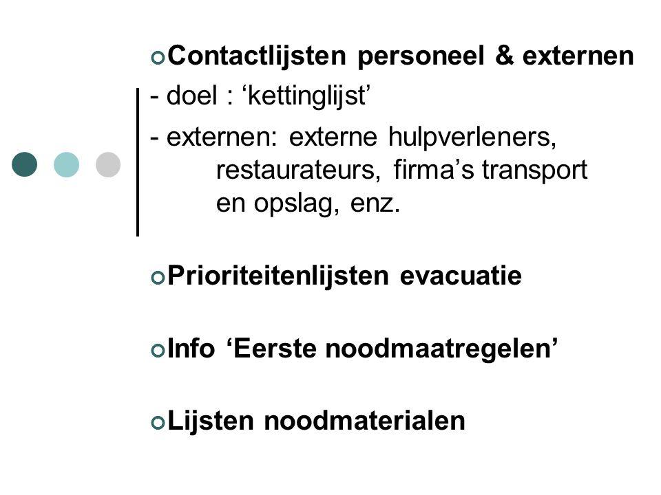 Contactlijsten personeel & externen