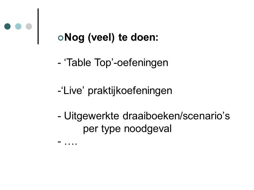 Nog (veel) te doen: - 'Table Top'-oefeningen