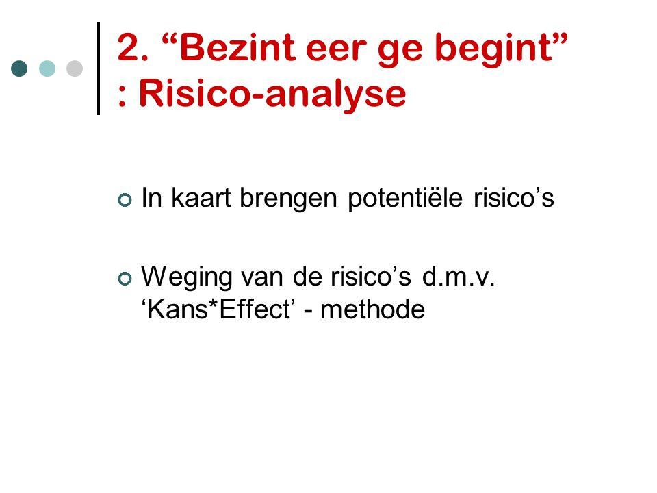2. Bezint eer ge begint : Risico-analyse