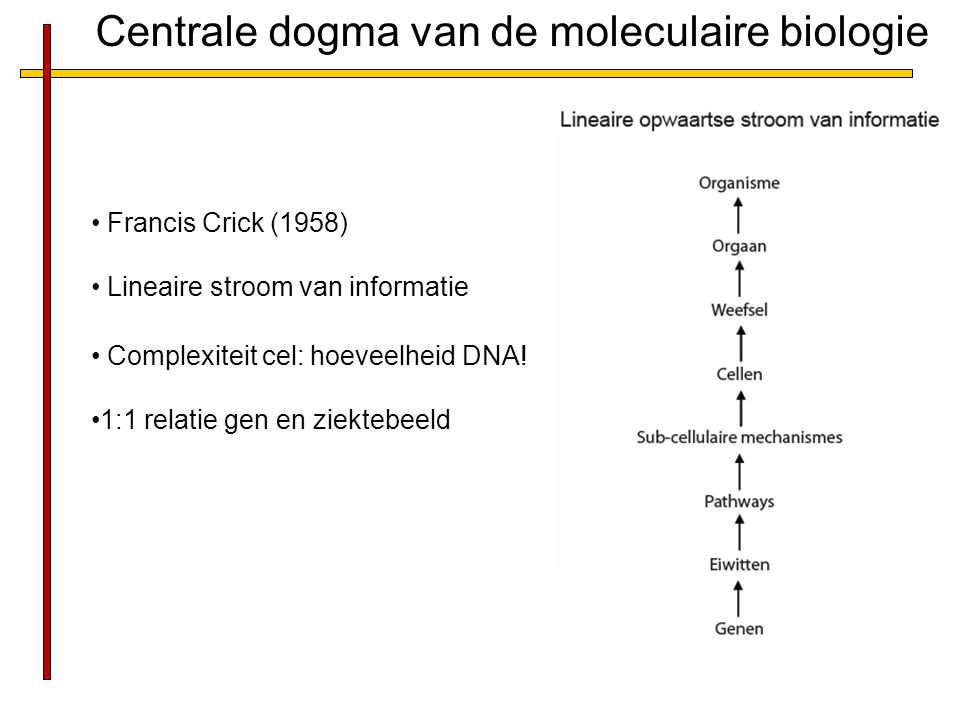 Centrale dogma van de moleculaire biologie