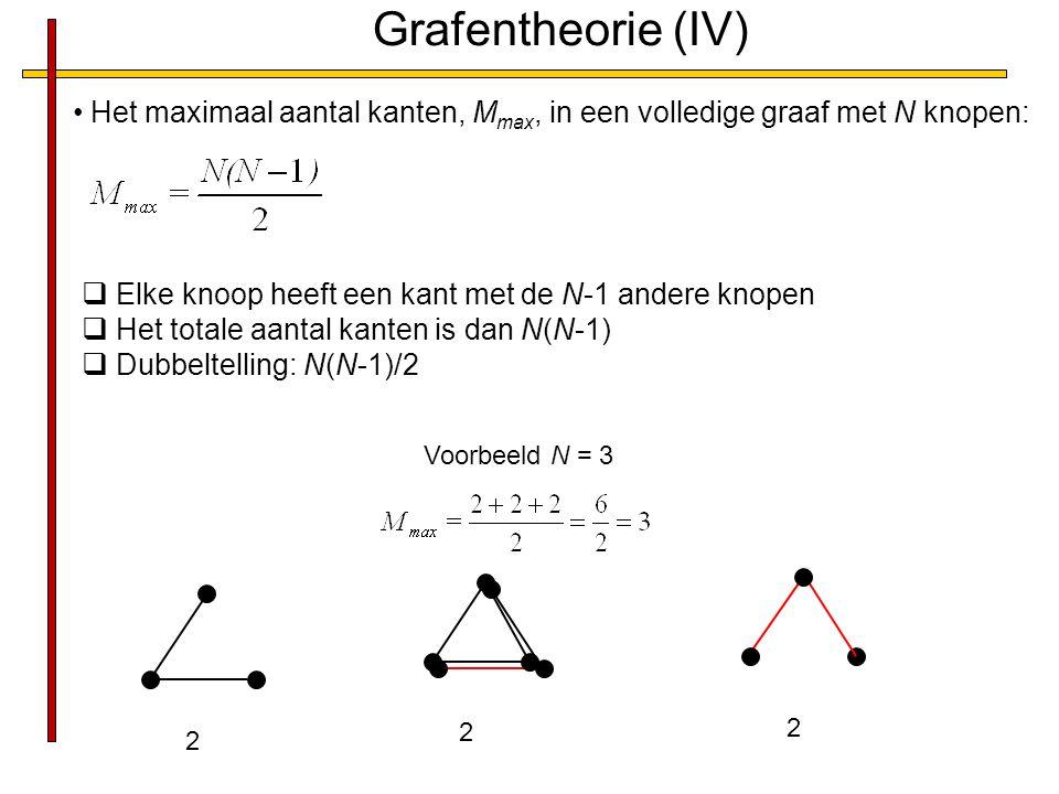 Grafentheorie (IV) Het maximaal aantal kanten, Mmax, in een volledige graaf met N knopen: Elke knoop heeft een kant met de N-1 andere knopen.