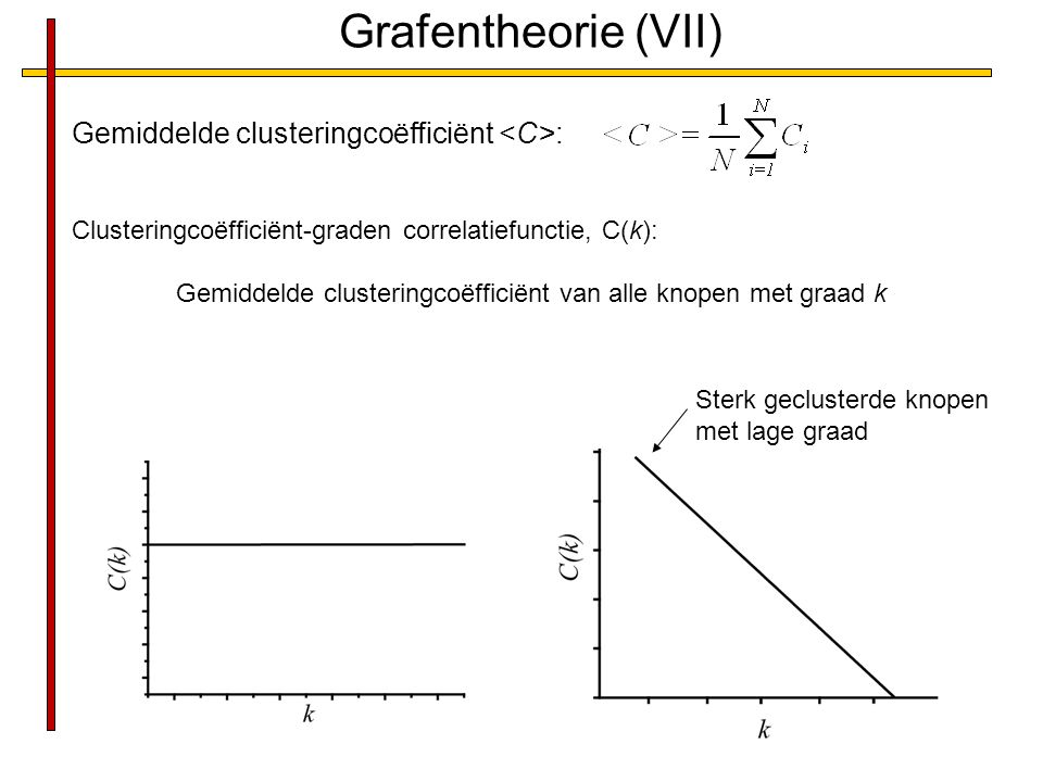 Grafentheorie (VII) Gemiddelde clusteringcoëfficiënt <C>: