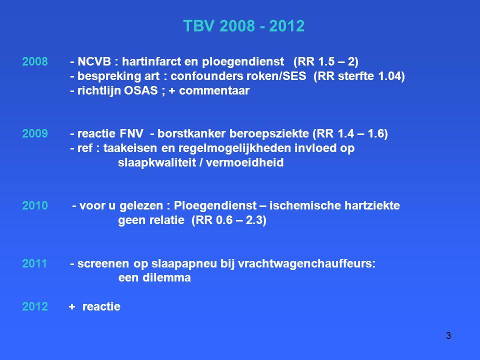 TBV 2008 - 2012 2008 - NCVB : hartinfarct en ploegendienst (RR 1.5 – 2) - bespreking art : confounders roken/SES (RR sterfte 1.04)