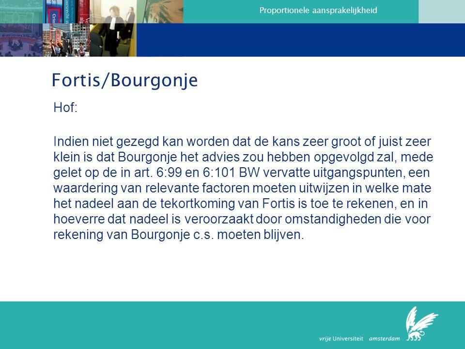 Fortis/Bourgonje Hof: