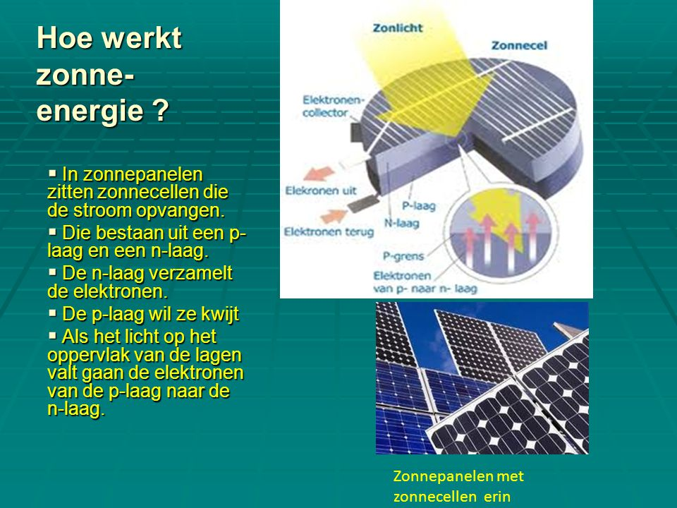 Hoe werkt zonne-energie