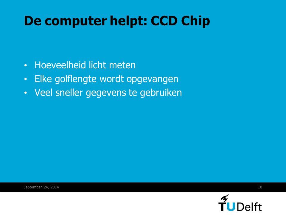 De computer helpt: CCD Chip