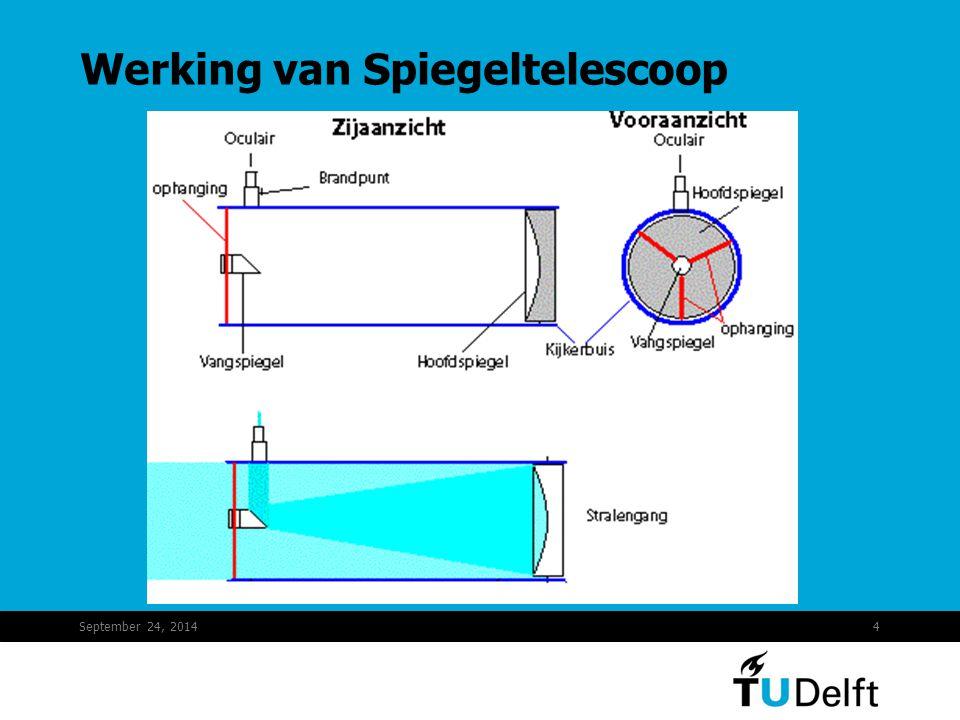 Werking van Spiegeltelescoop