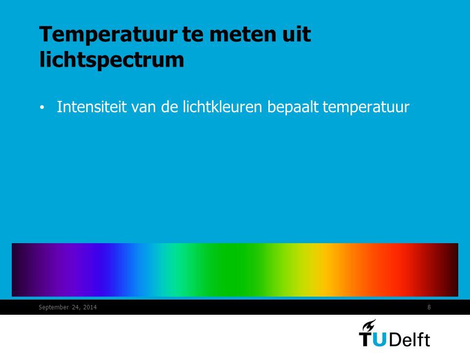 Temperatuur te meten uit lichtspectrum